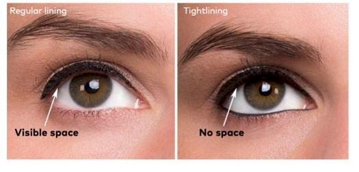 Aplicare eyeliner corect