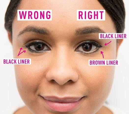 Greseli frecvente la aplicarea eyelaineului